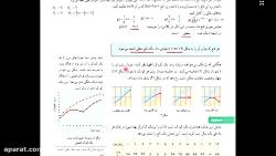 تابع  ریاضی دهم تجربی