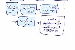 علیرضا محمودی