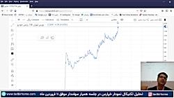 تحلیل تکنیکال نمودار خپارس جلسه همیار سهامدار موفق 11 فروردین ماه