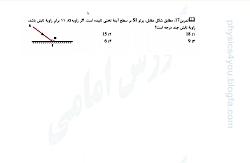 ویدیو آموزش بازتاب فیزیک دوازدهم بخش 2