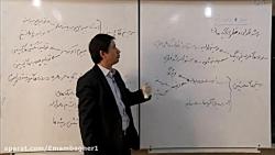 زیست شناسی پایه دهم دبیرستان دوره دوم امام محمد باقر (ع) شعبه مشتاق-اصفهان