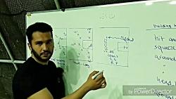 تمرین شوت بسکتبال_پنج حالت کاربردی