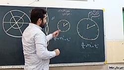 آموزش پژوهی صلحا