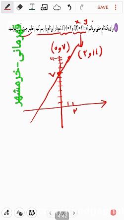 ریاضی ۱ - انواع تابع