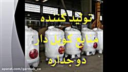 گروه صنعتی گرماب