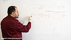 دبیرستان پسرانه سرزمین پارس