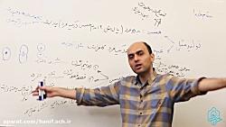 ویدیو آموزش فصل 8 علوم هشتم