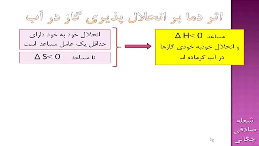 عوامل-موثر-در-انحلال-پذیری-گازها-تدریس
