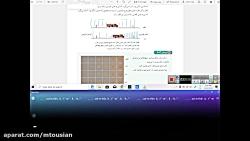 ویدیو حل سوالات نهایی فصل 3 فیزیک دوازدهم