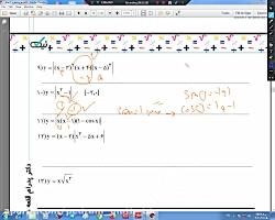 آموزش مشتق ناپذیری+ارتباط بین نمودار تابع و نمودار مشتق تابع