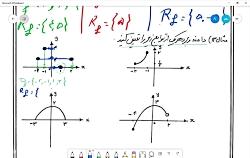 آموزش تابع ریاضی دهم ویدیو 1
