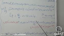 مجتمع آموزشی رهیار شعبه رفسنجان