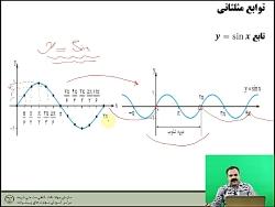 ویدیو آموزش فصل 2 حسابان دوازدهم (توابع مثلثاتی و تناوب)