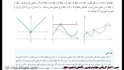 ویدیو آموزش درس1 فصل 4 ریاضی دوازدهم
