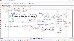 درس اول فارسی یازدهم قسمت اول