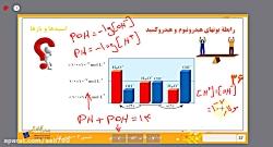 ویدیو آموزش فصل اول شیمی دوازدهم بخش 6 (مقایسه هیدرونیوم و هیدروکسید در محلول)