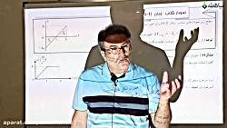 ویدیو آموزش فصل 1 فیزیک دوازدهم جلسه 6