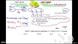 تدریس فیزیک پایه دهم-مبحث گرما و دما-قسمت دوم-مدرس استاد اعتبار
