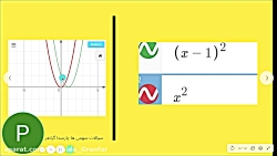 ویدیو آموزش حل نمونه سوال انتقال توابع  حسابان دوازدهم