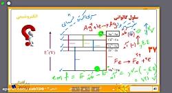 ویدیو آموزش سلول گالوانی شیمی دوازدهم بخش 2