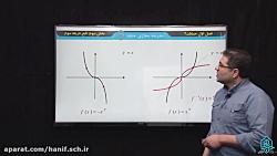 ویدیو آموزش تابع درجه 3 حسابان دوازدهم