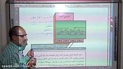 ویدیو آموزش درس دوم علوم و فنون دوازدهم بخش1