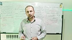 جلسه هشتم ریاضی پایه هشتم (مرور هفتم- مبحث ب.م.م و ک.م.م) استاد ابوالفضلی