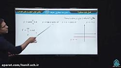 ویدیو آموزش تناوب و تابع تانژانت حسابان دوازدهم بخش 2