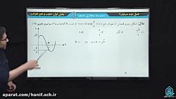 ویدیو آموزش تناوب و تابع تانژانت حسابان دوازدهم بخش3