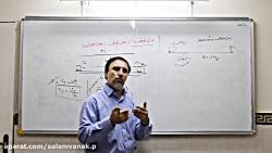 ویدیو آموزش فصل 1 فیزیک دوازدهم بخش 14