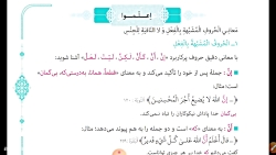 ویدیو آموزش قواعد درس 1 عربی دوازدهم بخش 1