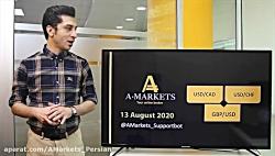 AMarkets_Persian
