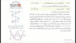 ویدیو خلاصه بخش نوسان فیزیک دوازدهم