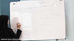 ویدیو آموزش قواعد درس دوم عربی دوازدهم