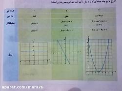 1. تابع درجه ۳ (ریاضی ۳)