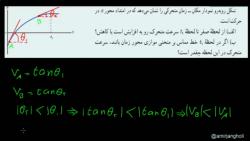ویدیو آموزش فصل 1 فیزیک دوازدهم بخش 6