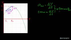 ویدیو آموزش فصل 1 فیزیک دوازدهم بخش 7