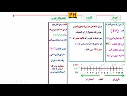 ویدیو آموزش PH شیمی دوازدهم