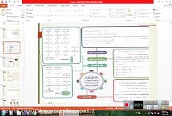 ویدیو حل تمرینهای دوره ای فصل اول شیمی دوازدهم (سوال 1 تا7 )