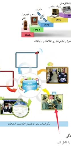 پودمان فناوری اطلاعات و ارتباطات کارو فناوری هفتم