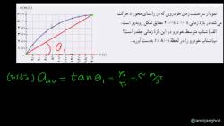 ویدیو آموزش فصل 1 فیزیک دوازدهم بخش 8