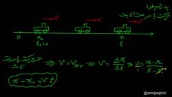 ویدیو آموزش فصل 1 فیزیک دوازدهم بخش 9 - حرکت با سرعت ثابت