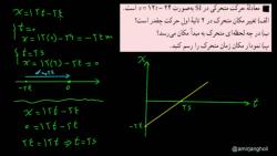 ویدیو آموزش فصل 1 فیزیک دوازدهم بخش 10 (حل سوال حرکت با سرعت ثابت)