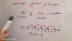 آموزش ضرب و تقسیم اعداد صحیح ریاضی پایه هفتم توسط خانم حکیمی