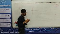 فیزیک نهم - استاد روشن - قسمت 14