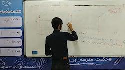 فیزیک نهم - استاد روشن - قسمت 15