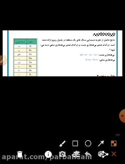 پاسخ دانشآموز فاطمه زهرا حیدری دبیرستان باهنر شهرکرد تفسیر کنید ص ۲۷