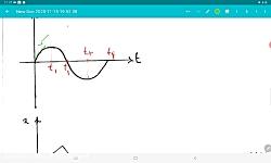 فیزیک دوازدهم/فصل اول/حرکت شناسی/قسمت ششم