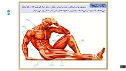 تدریس دبیران سفیدسافت فصل 5 علوم هشتم /ش3/مدرس: محمد محبی/