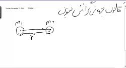 فیزیک دوازدهم قانون گرانش نیوتون مدرس : محمد رحمانی